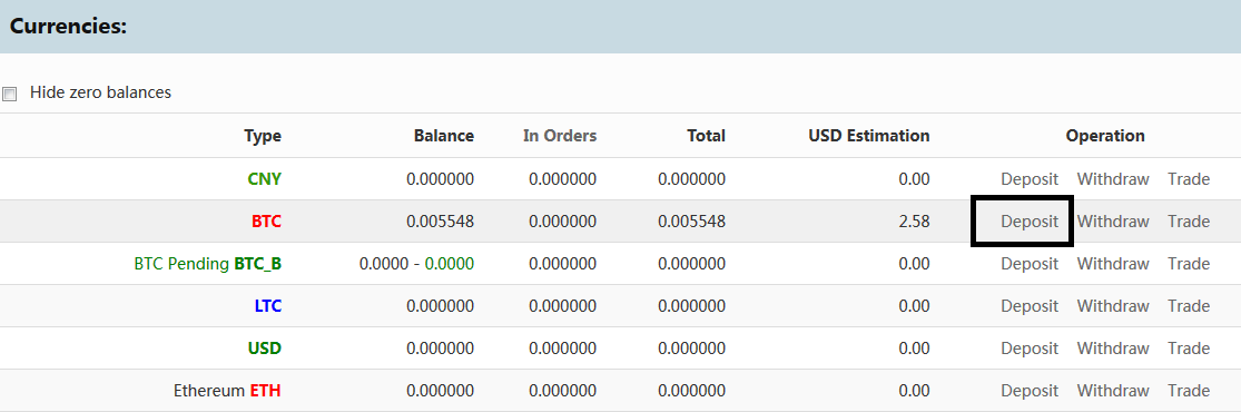 bitcoin login bitcoin wallet bitcoin almaq bitcoin nedir bitcoin qeydiyyat blockchain onecoin bitminer